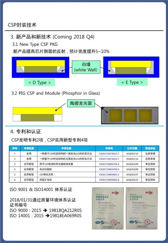 CSP封装技术