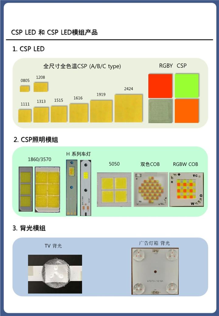 CSP LED 和 CSP LED模组产品